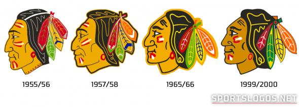blackhawks evolve