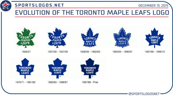 leafs-logo-evolution-590x327.jpg