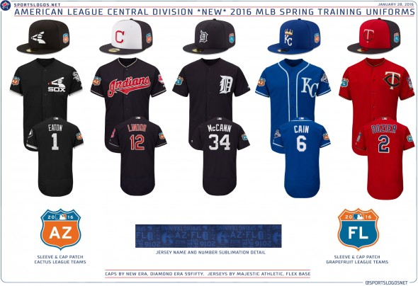 2016 Spring Training Uniforms - AL Central White Sox Indians Tigers Royals Twins