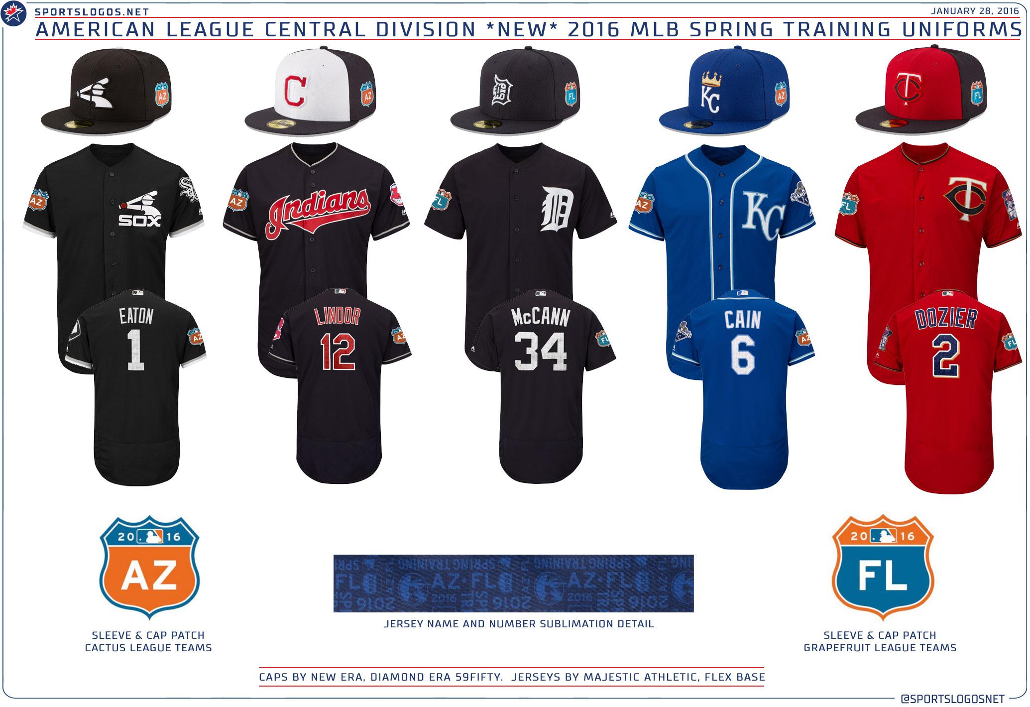 280fa2af8da 2016 Spring Training Uniforms - AL Central White Sox Indians Tigers Royals  Twins