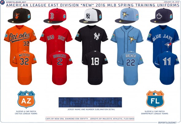 2016 Spring Training Uniforms - AL East Orioles Red Sox Yankees Rays Blue Jays