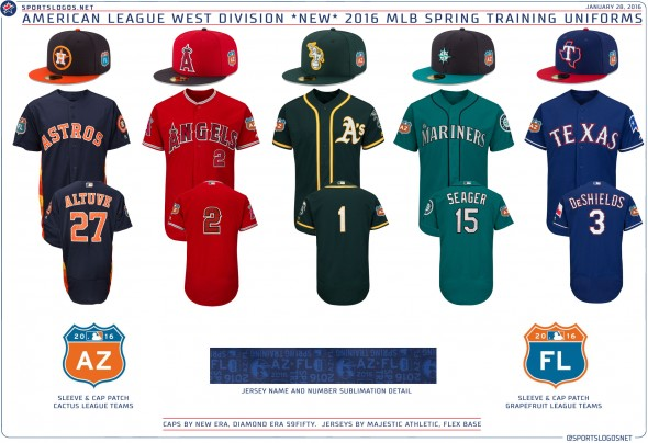 2016 Spring Training Uniforms - AL West Astros Angels Athletics Mariners Rangers