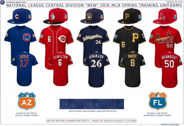 2016 Spring Training Uniforms - NL Central Cubs Reds Brewers Pirates Cardinals