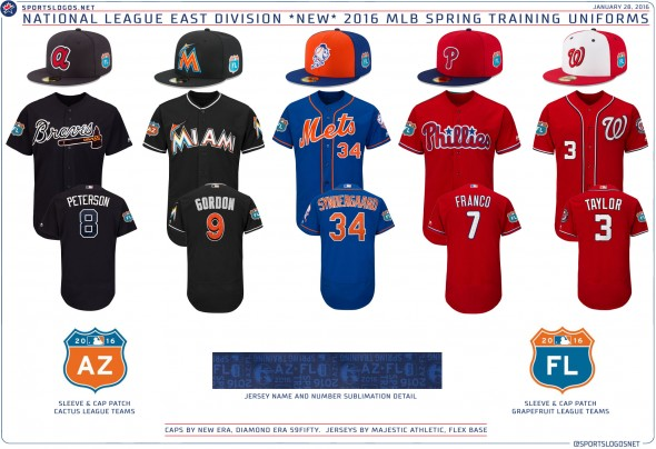 2016 Spring Training Uniforms - NL East Braves Marlins Mets Phillies Nationals
