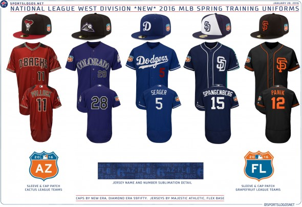 2016 Spring Training Uniforms - NL West DBacks Dodgers Rockies Padres Giants