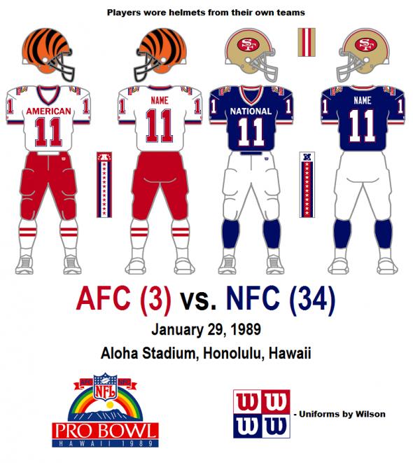 Pro Bowl 1980 2