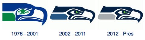 Seahawks-Evolution