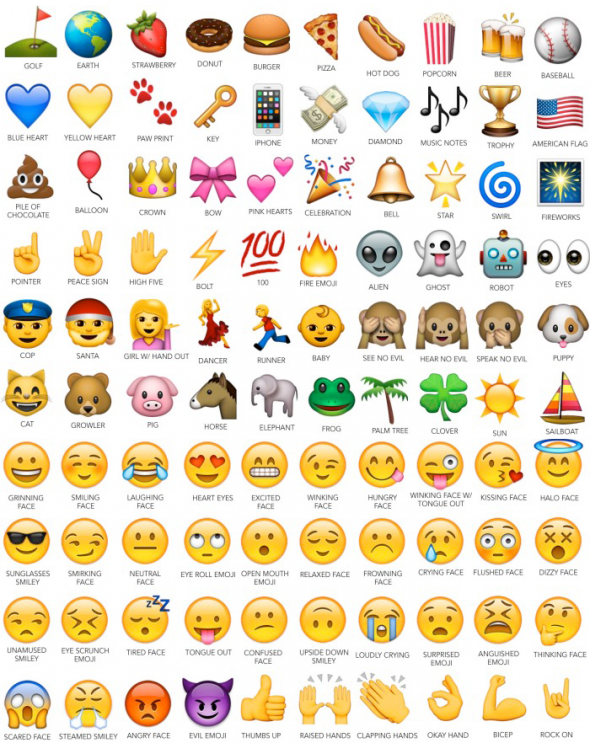 Emoji-Chart