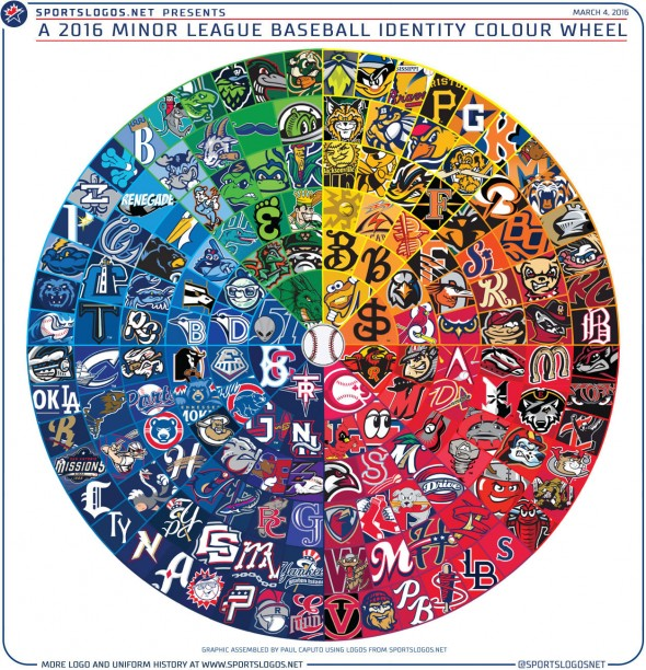 2016-Minor-League-Baseball-Colour-Wheel4