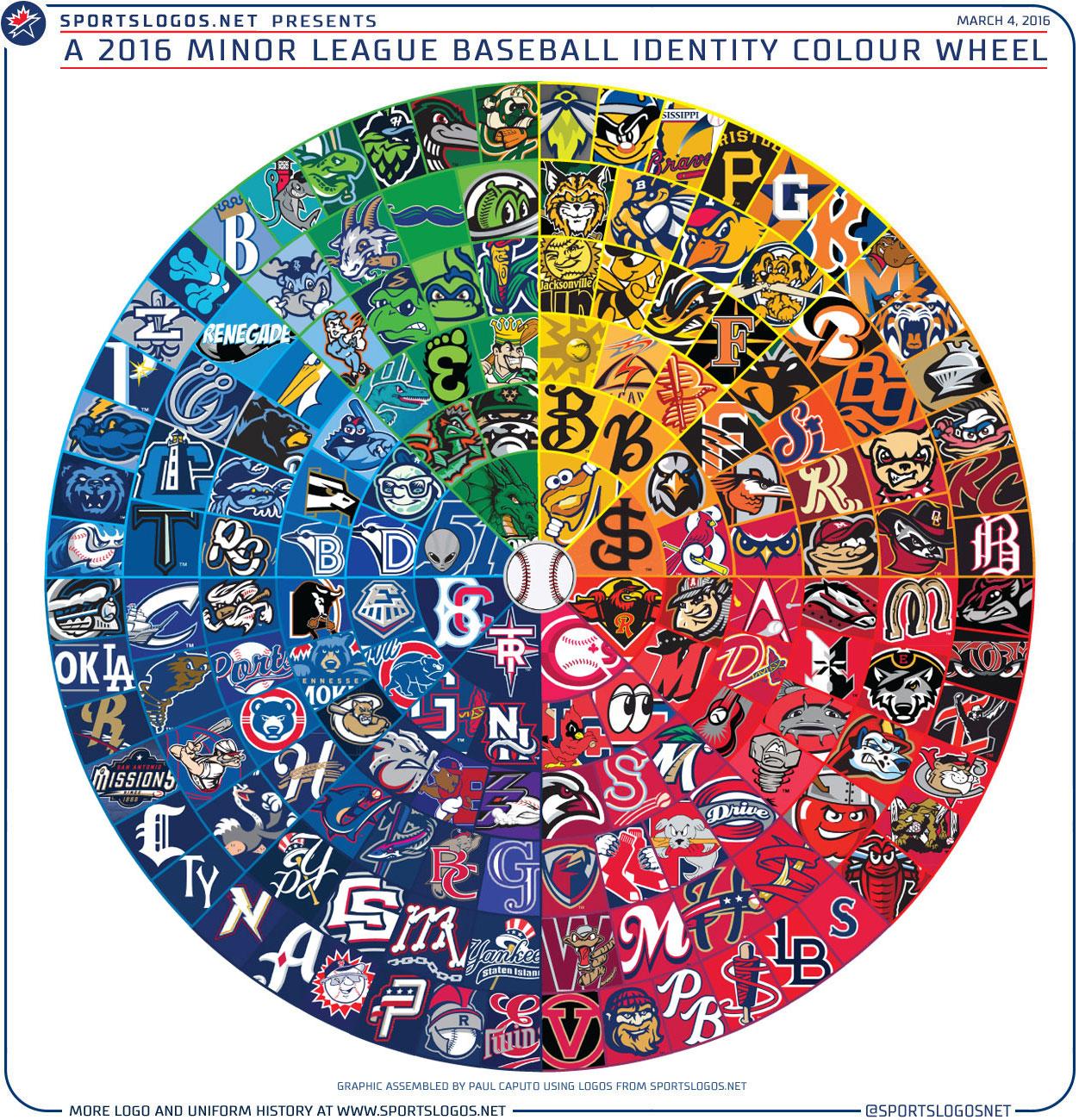 Names of all major league baseball teams - 2016 Minor League Baseball Colour Wheel4