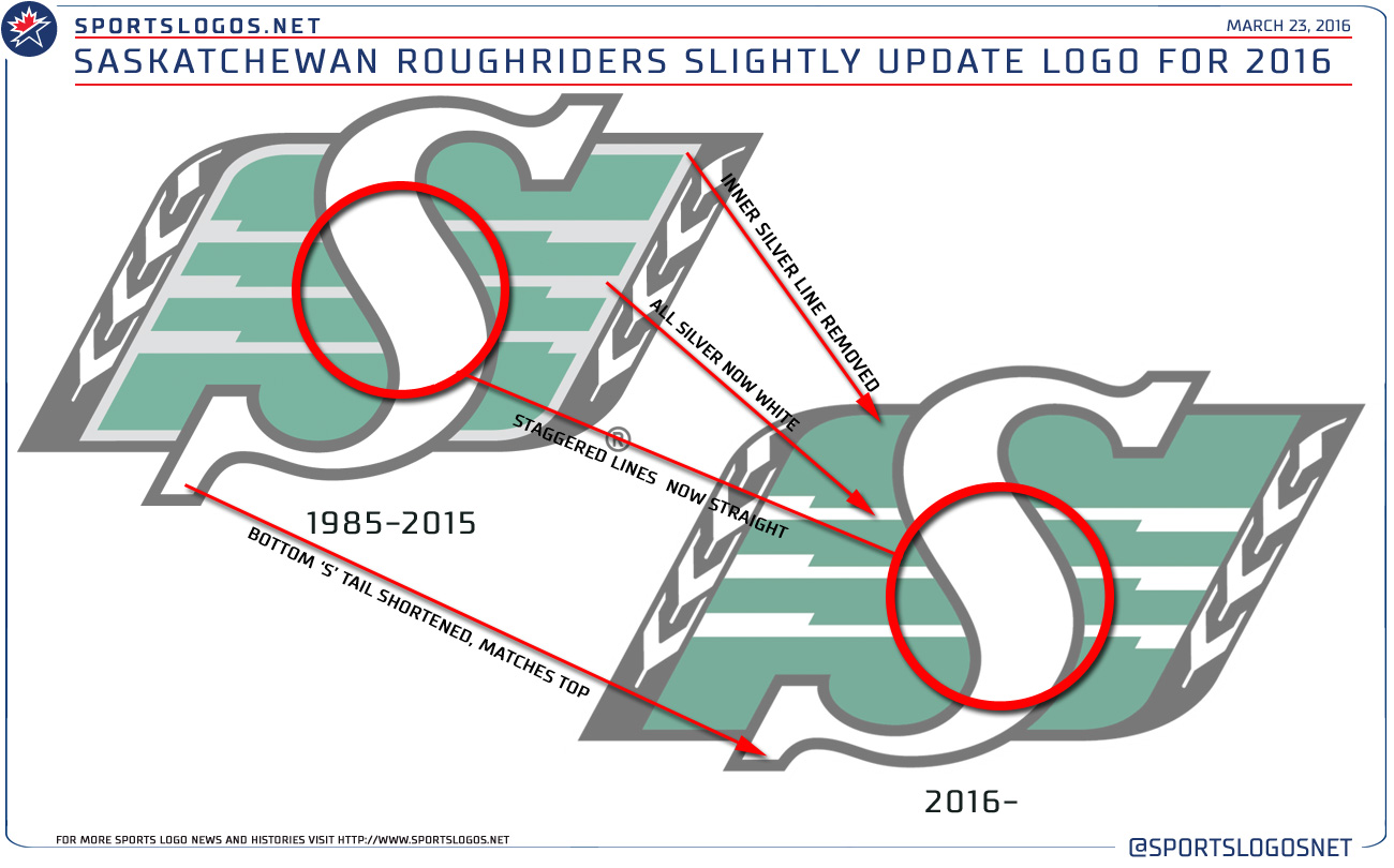 Roughriders-New-Logo-Changes-Explained.j
