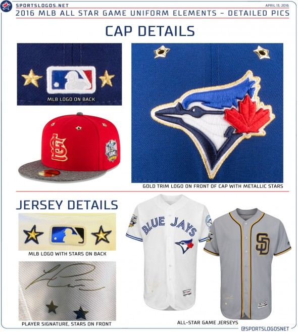 2016 MLB All-Star Game Cap and Jersey Details