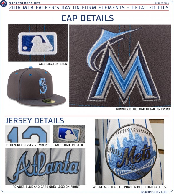 2016 MLB Fathers Day Cap and Jersey Details