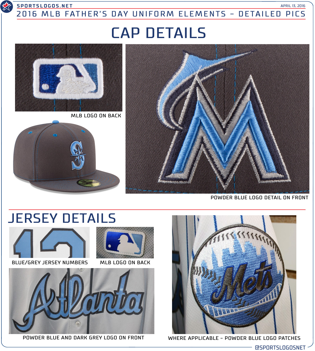 86186a1da83 All 30 MLB Teams in Powder Blue for Father s Day Today