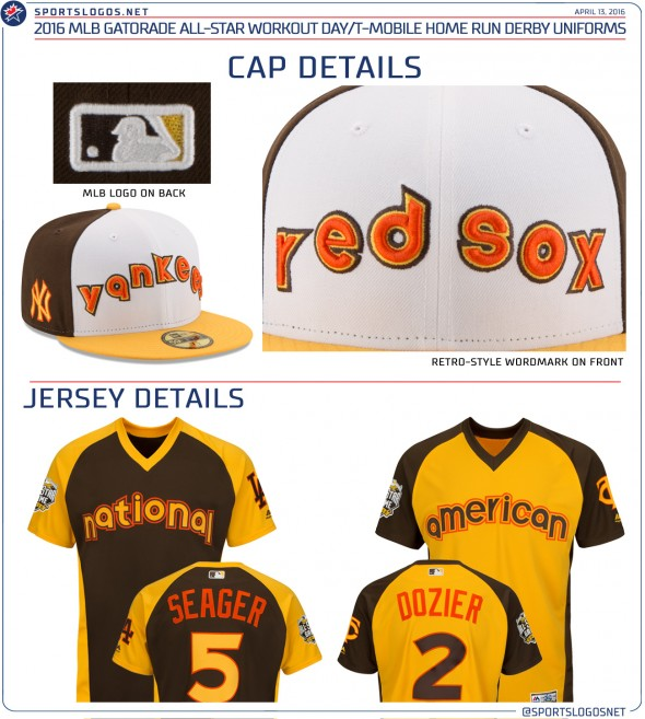 2016 MLB Home Run Derby Cap and Jersey Details