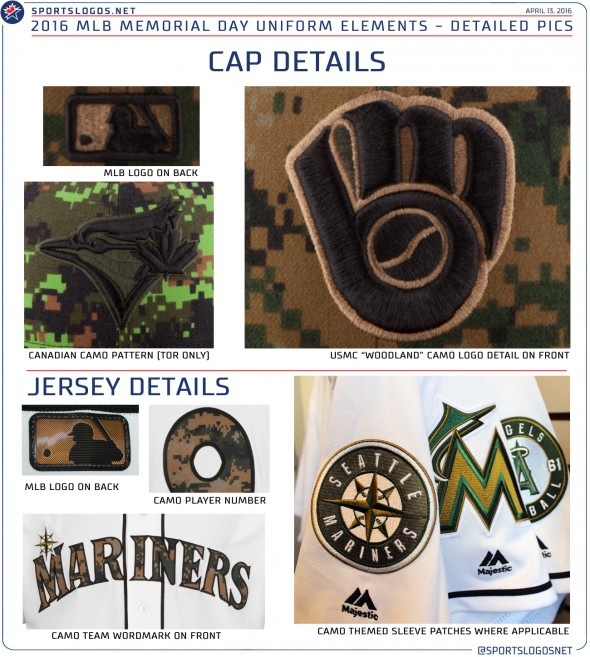 2016 MLB Memorial Day Cap and Jersey Details