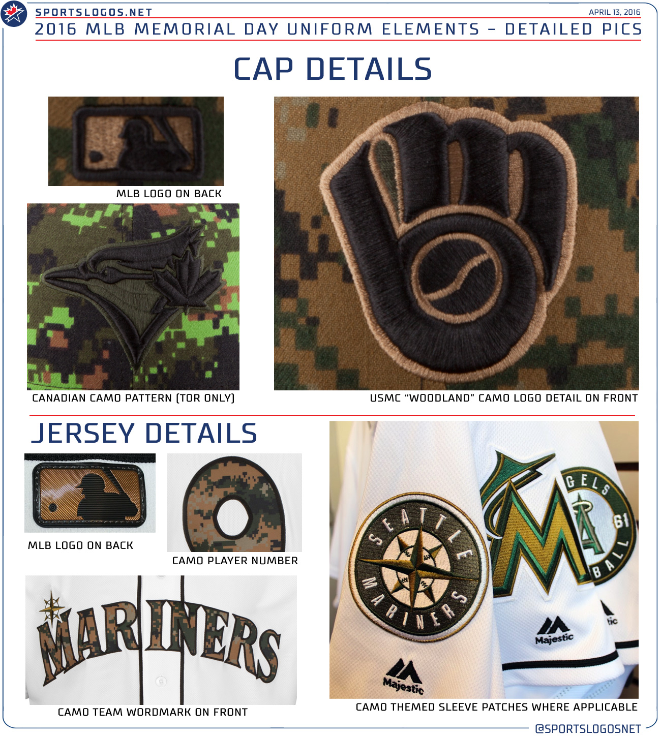 7bb055970 All MLB Clubs Camouflaged Today for Memorial Day