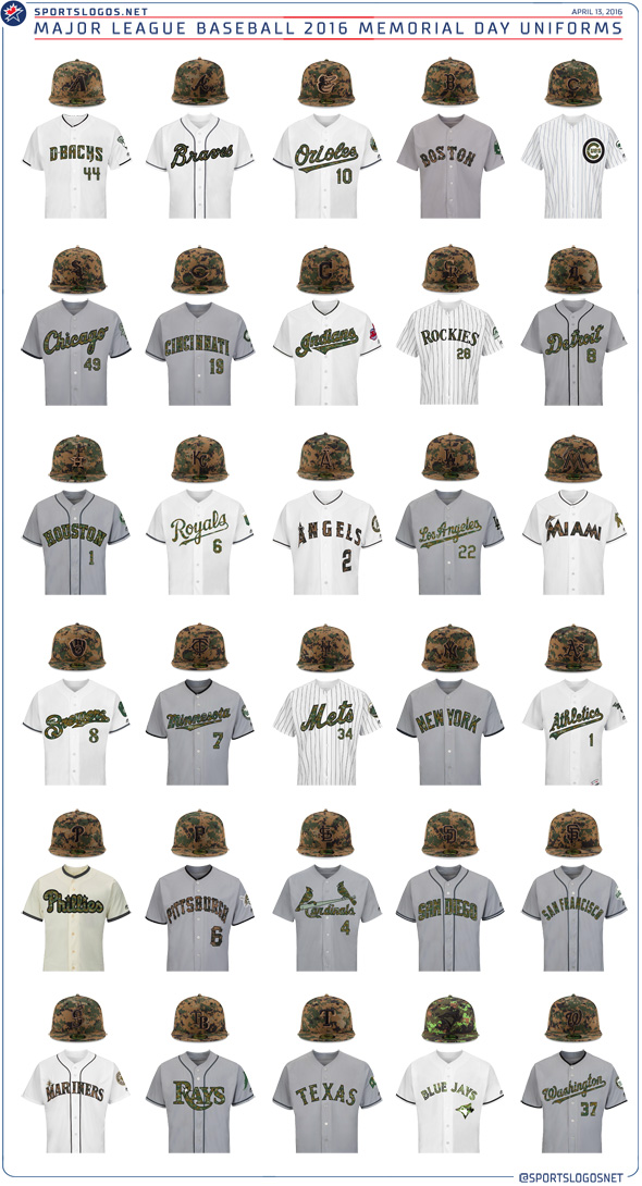 2016 MLB Memorial Day Uniforms-590