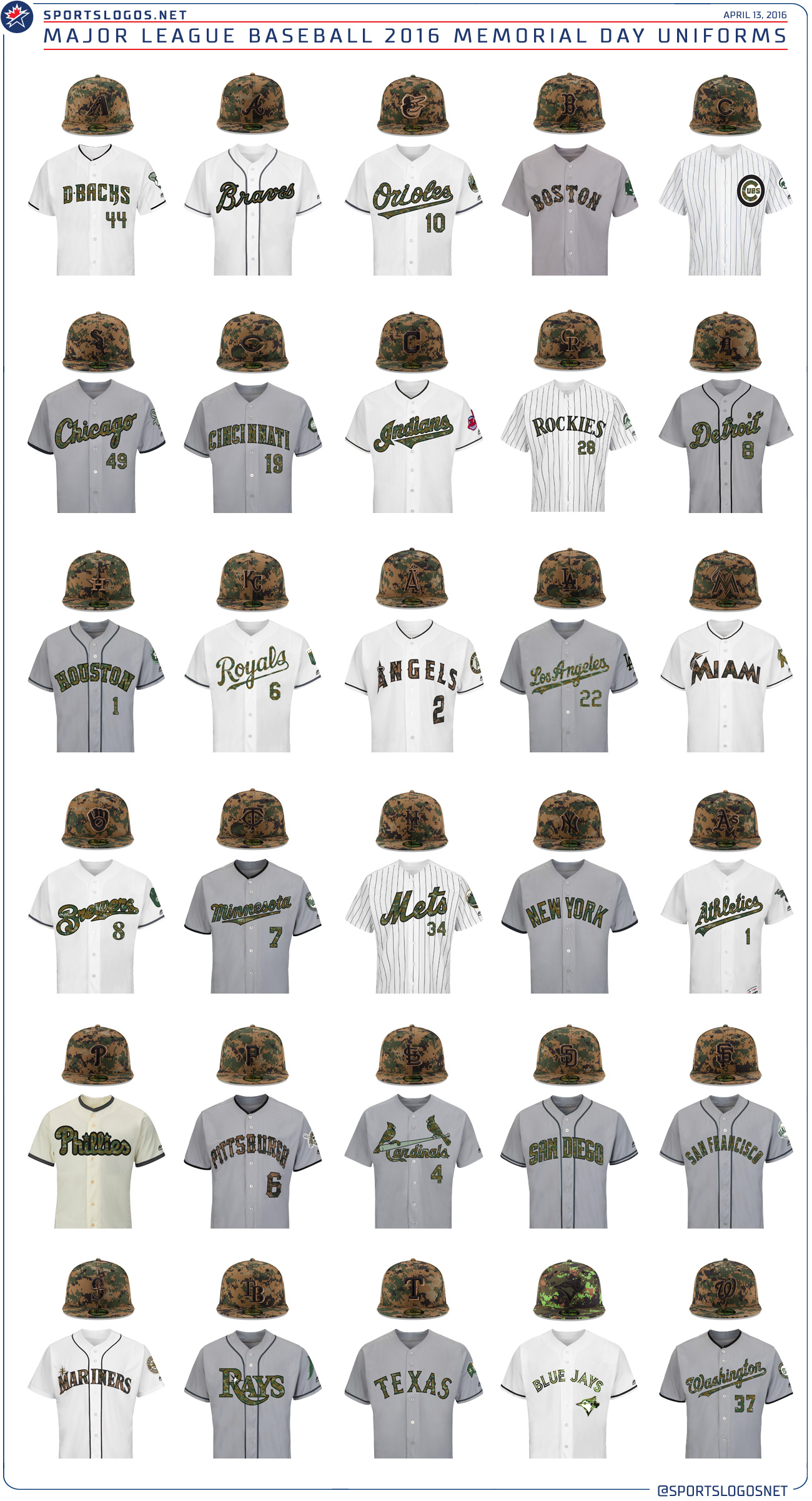 6209a2128 Click on this link for a bigger view of the graphic below. 2016-MLB-Memorial -Day-Uniforms