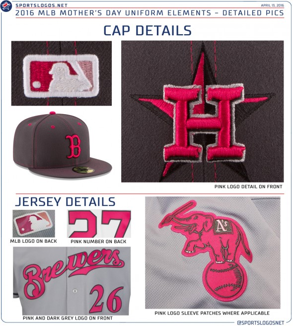 2016 MLB Mothers Day Cap and Jersey Details
