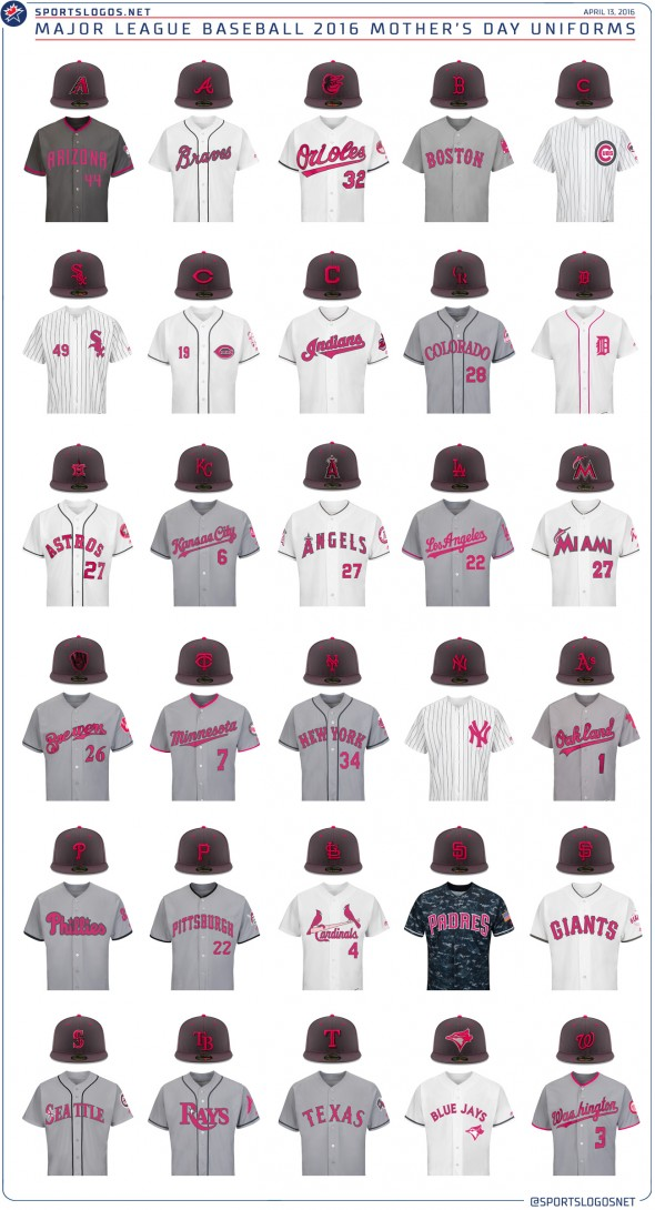 2016 MLB Mothers Day Uniforms