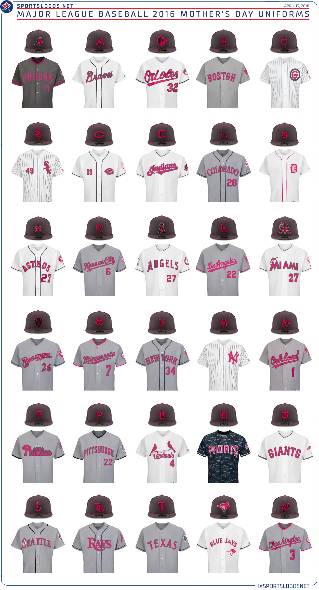 b50bcae54d1 MLB Unveils 300 New Looks as 2016 Specialty Uniforms Released ...