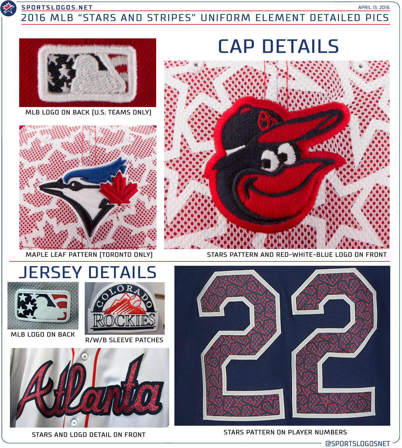 MLB Unveils 300 New Looks as 2016 Specialty Uniforms