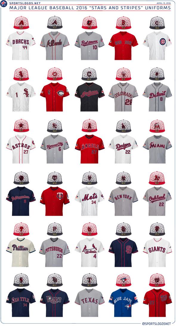 2016 MLB Stars and Stripes Uniforms-590