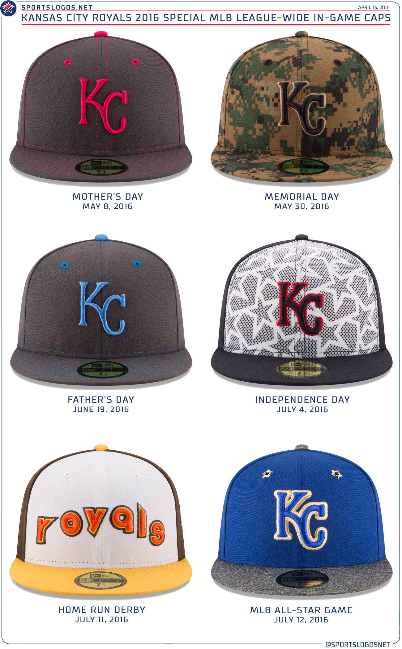 more photos a7bd2 ce960 ... netherlands 2016 mlb in game speciality caps royals line b330f 16328