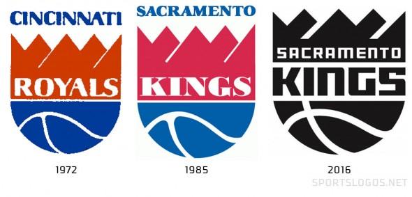 Kings Logo Evolution