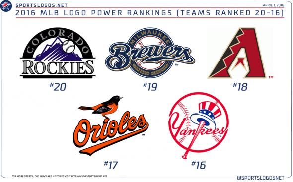 MLB LOGOS 20-16