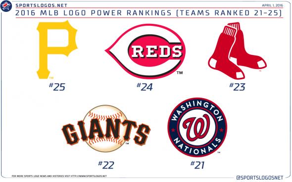 MLB LOGOS 25-21