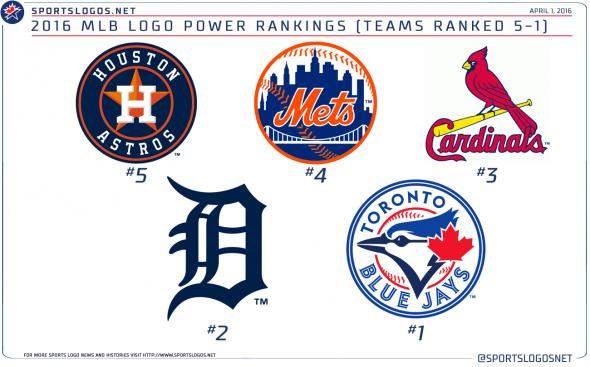 MLB LOGOS 5-1