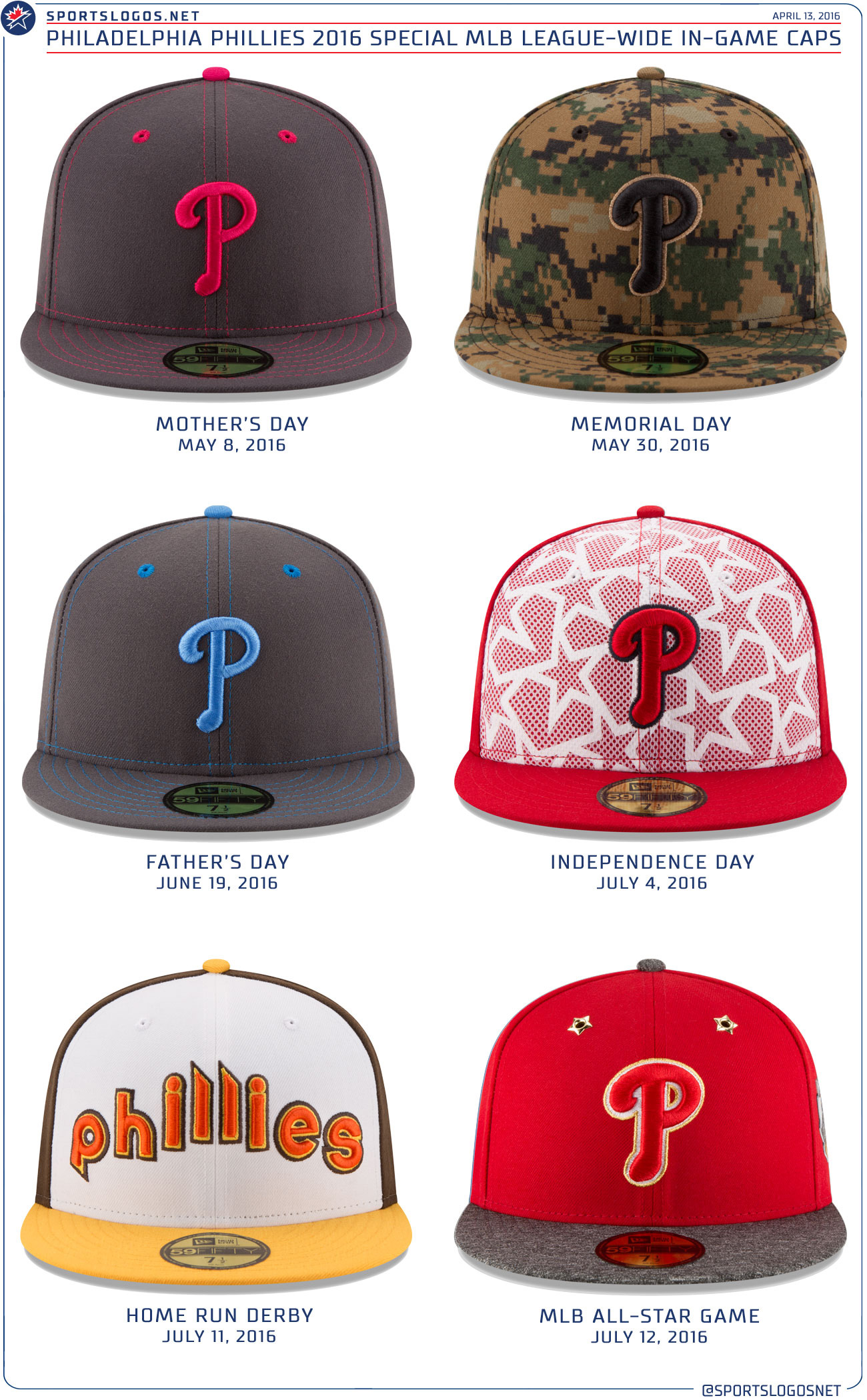 Ranking the Phillies  alternate holiday caps for the 2017 season ... 32e282e159a