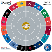 graphic about Printable Nba Playoff Bracket identified as 2016 NBA Playoffs Printable Circle Bracket Chris Creamers
