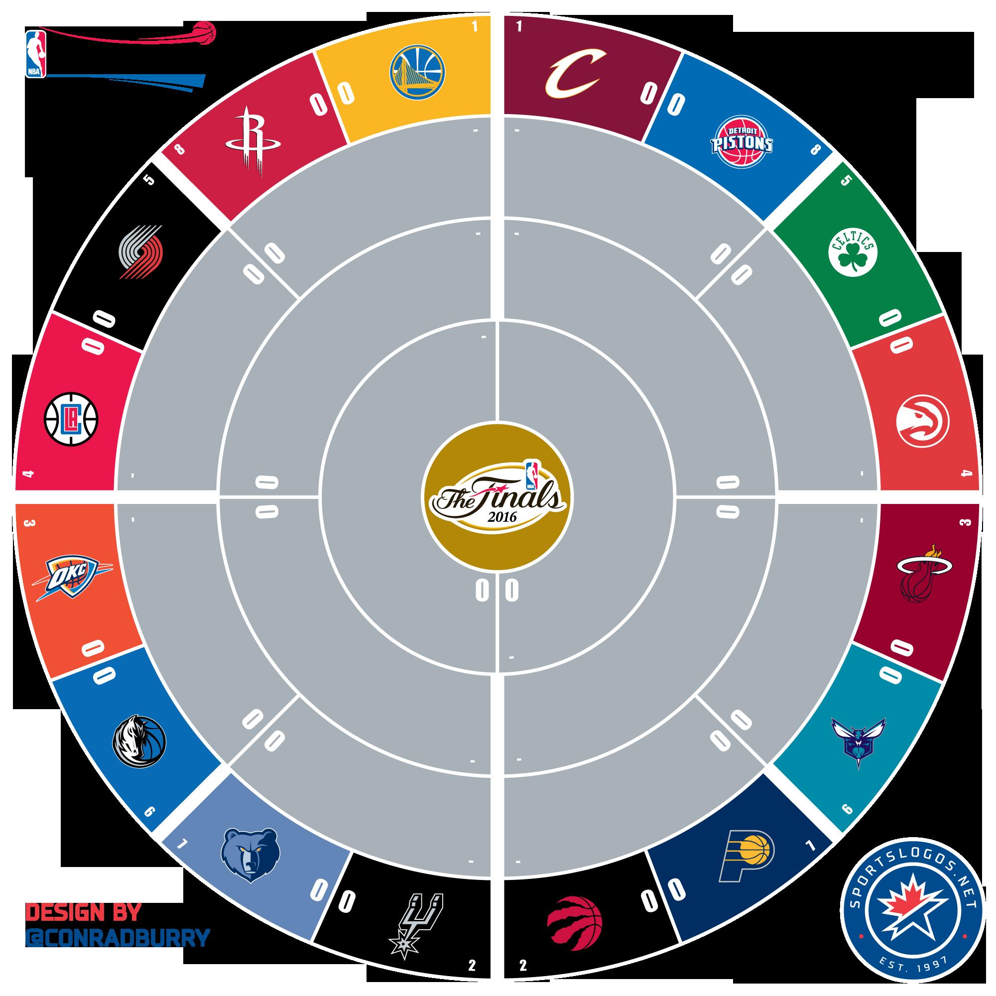 2016 NBA Playoffs Printable Circle Bracket
