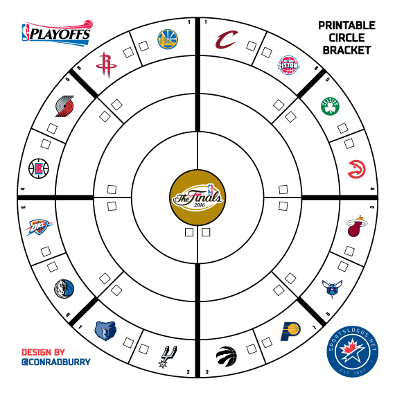 2016 NBA Playoff Bracket Printable From download-pdflook.rhcloud.com