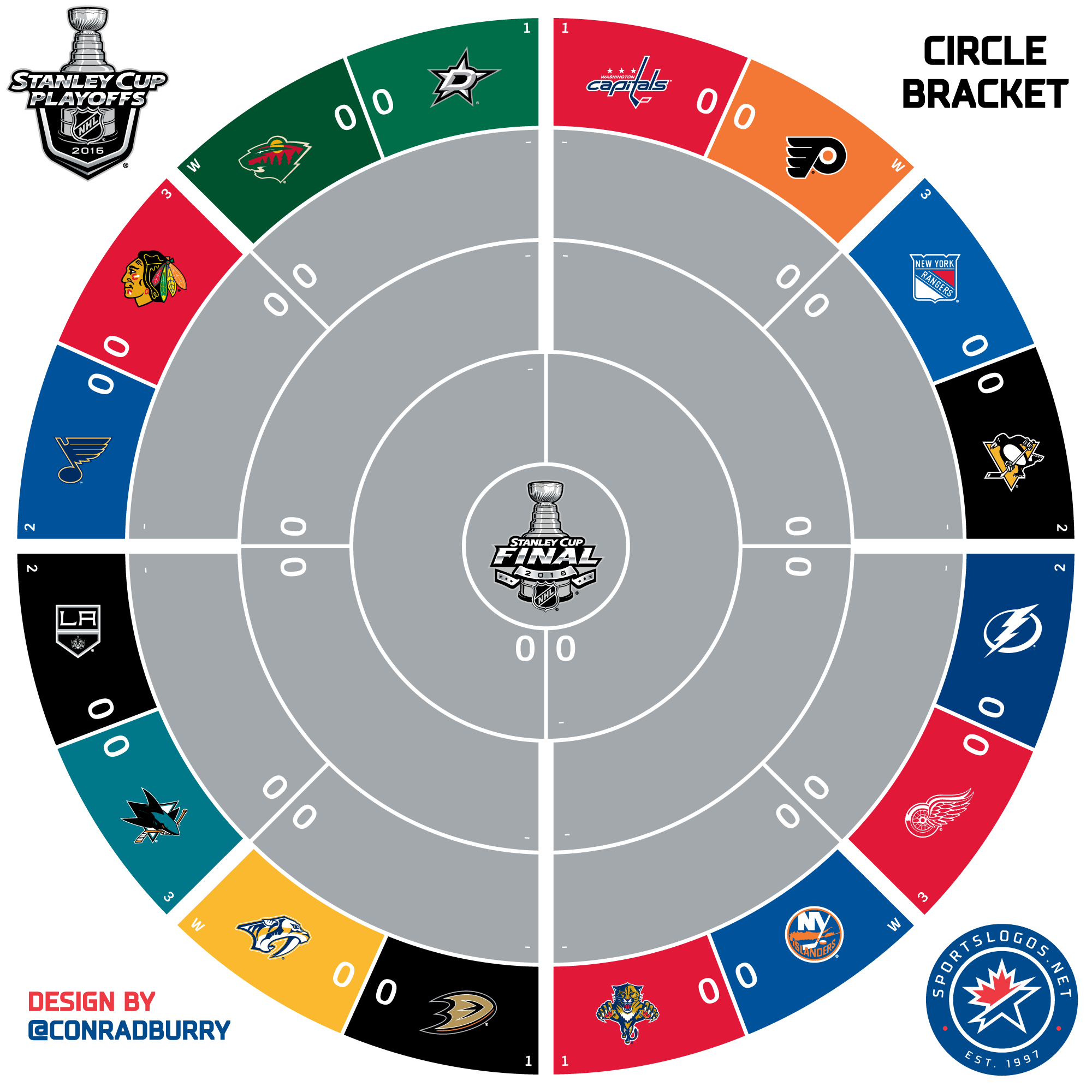 2016 NHL Playoffs Printable Circle Bracket