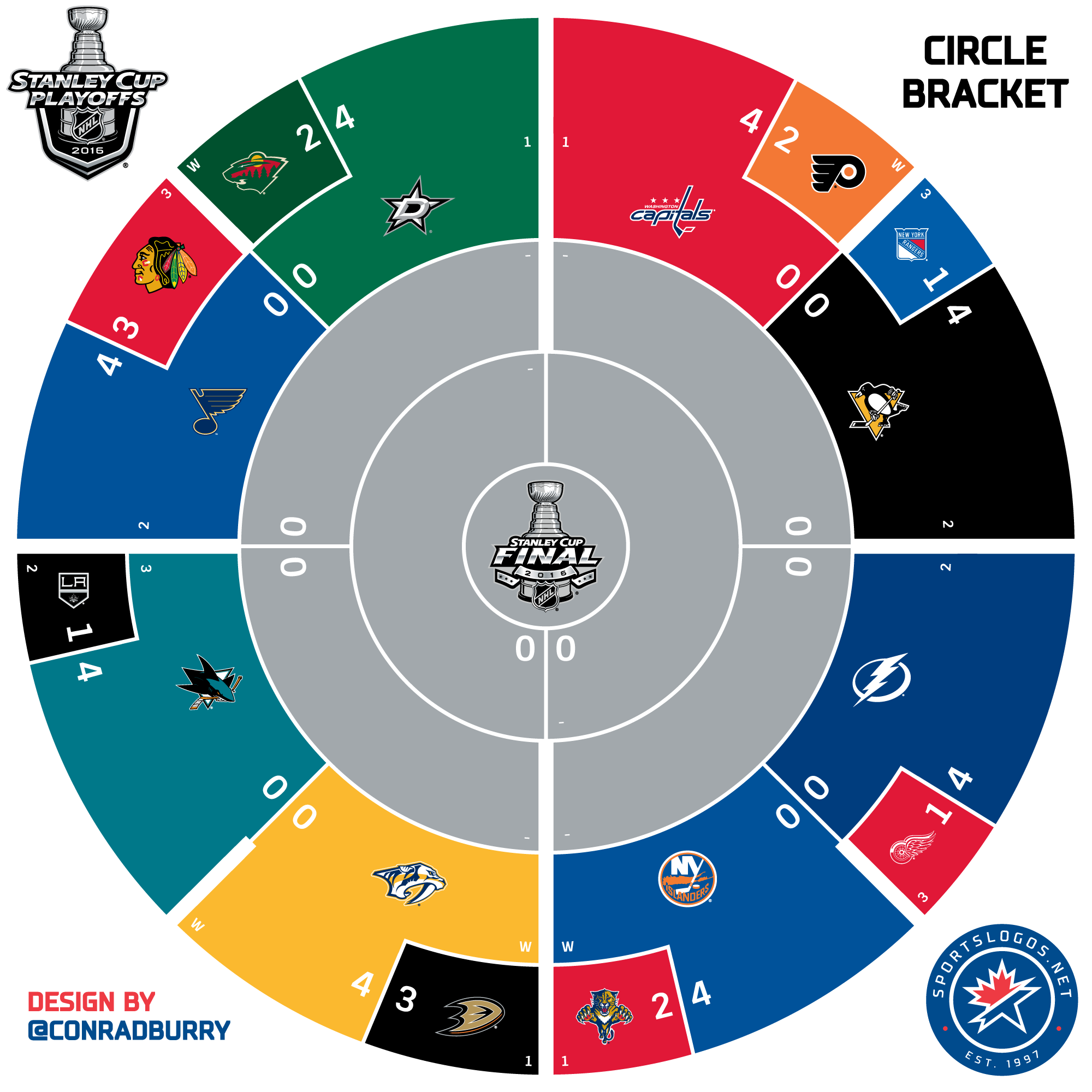 It's just an image of Accomplished Printable Nhl Bracket
