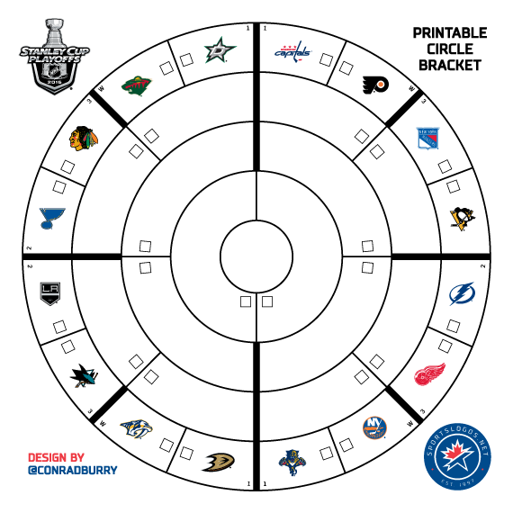 graphic relating to Nhl Bracket Printable named 2016 NHL Playoffs Printable Circle Bracket Chris Creamers