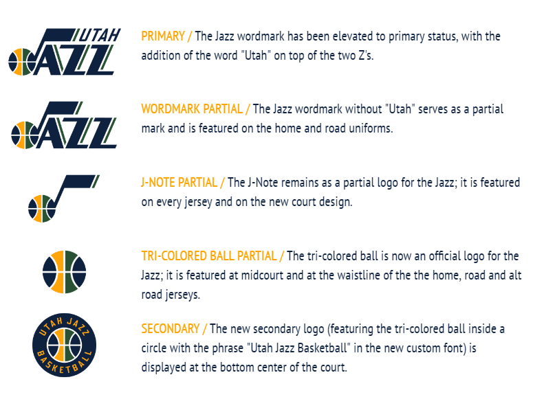 486f23337d3 Utah Jazz officially update logos and uniforms