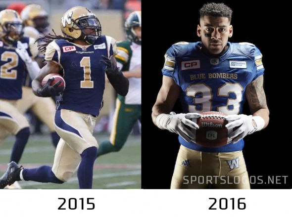 Winnipeg BlueBombers Compare