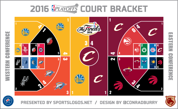 NBA-court-bracket-2016-final-SLN-4