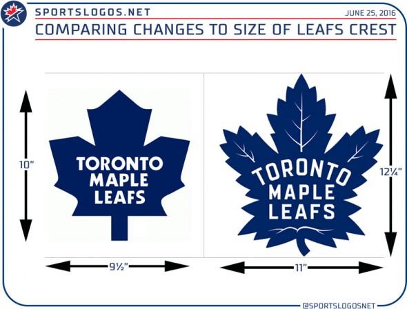 New Leafs Uniforms - Larger Crest