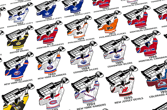 Graphic: Stanley Cup Championship Uniforms 1918-2019