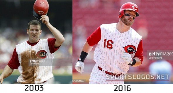 Cincinnati Reds 2003 vs 2016 Compare 2