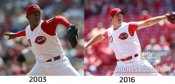 Cincinnati Reds 2003 vs 2016 Compare