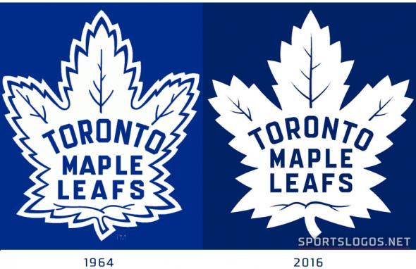 Leafs compare