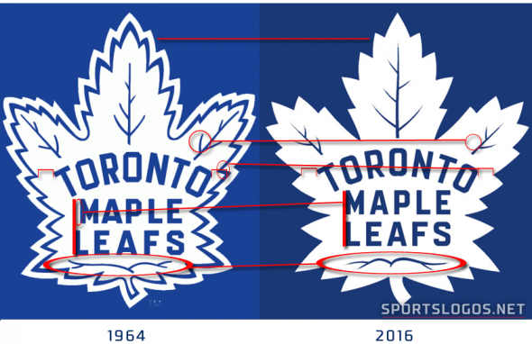 leafs differences