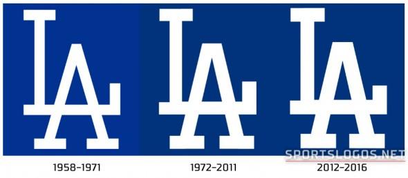 Dodgers Cap logo evolution